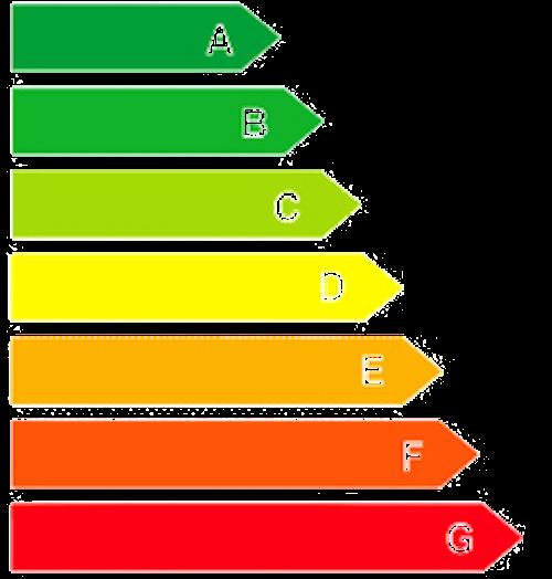 energielabel 500x